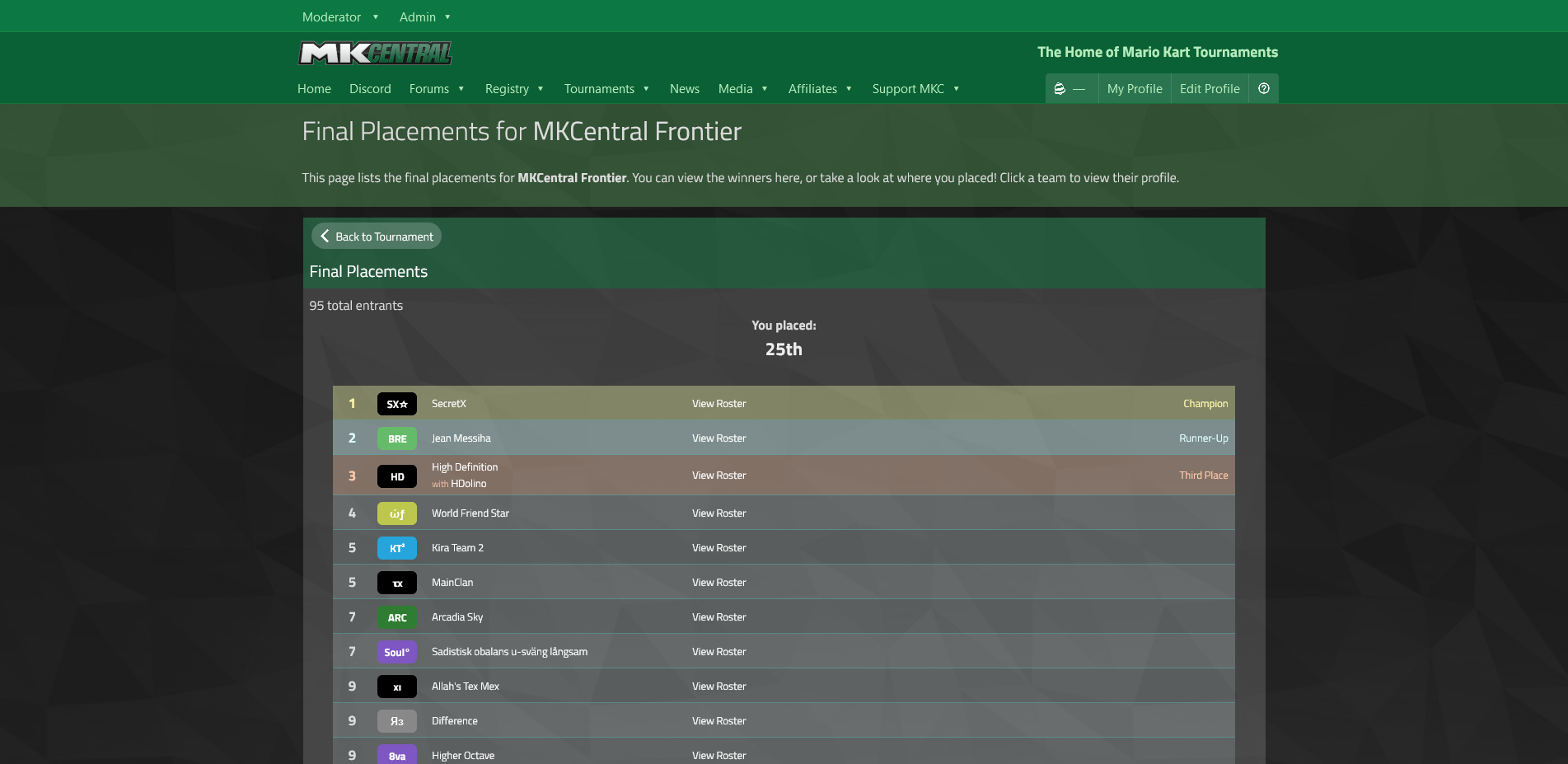 Screenshot-2021-09-01-at-22-33-37-Mario-Kart-Central-Tournaments-MKCentral-Frontier-Final-Placements.png